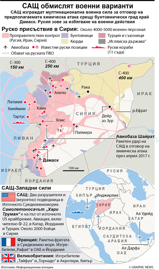 SYRIA: U.S. options for military strike