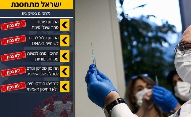 Израел започна днес да ваксинира срещу Covid-19 юноши между 12